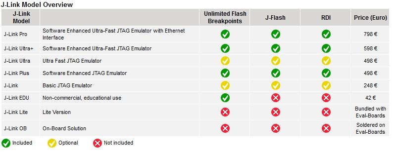 µVISION DEBUGGER: Update of J-Link Debugger