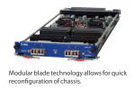 16G Fibre Channel blade - click to enlarge